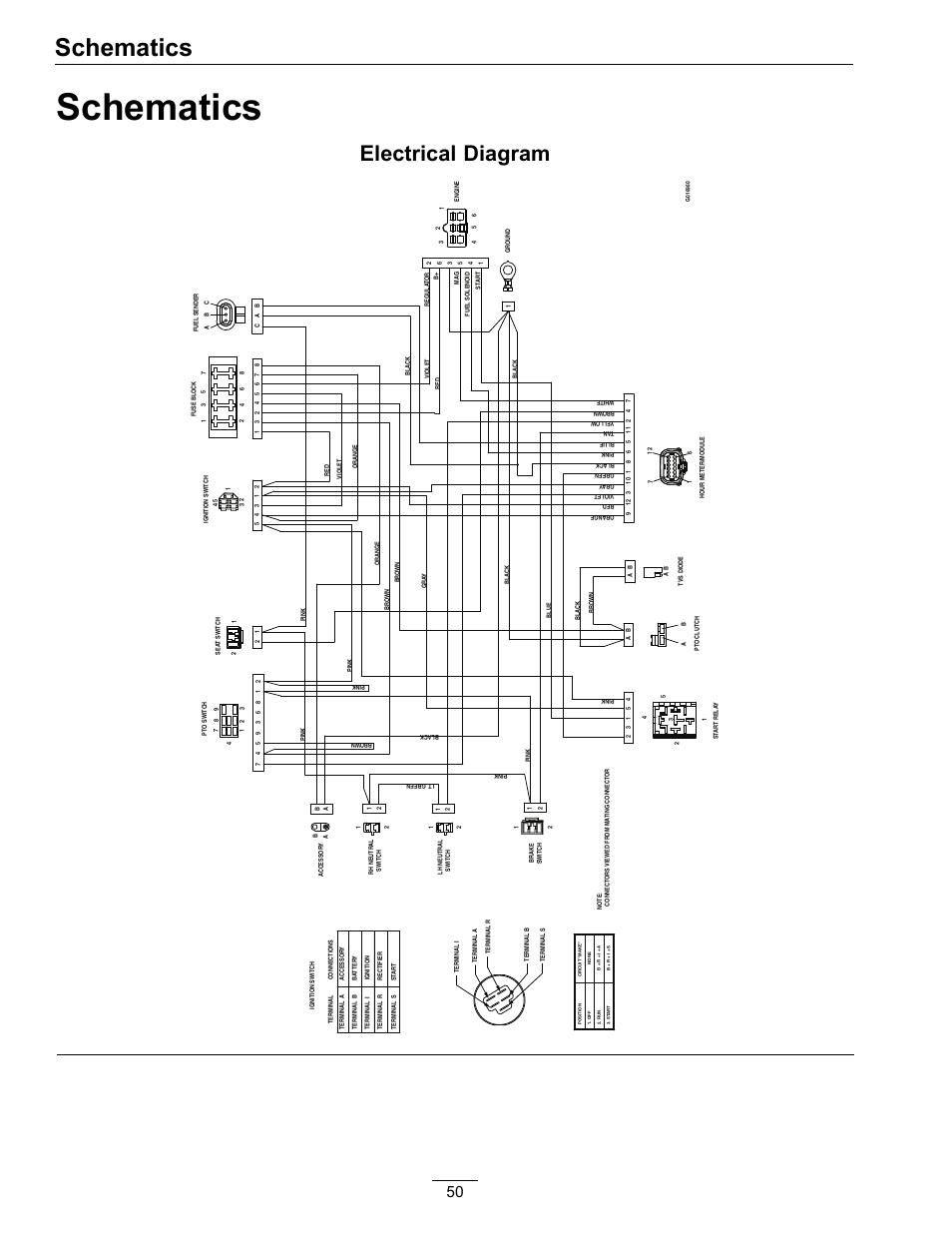 DIAGRAM] 1985 Holiday Rambler Wiring Diagrams FULL Version HD Quality Wiring  Diagrams - STRUCTUREDSETTLEME.NIBERMA.FRstructuredsettleme.niberma.fr