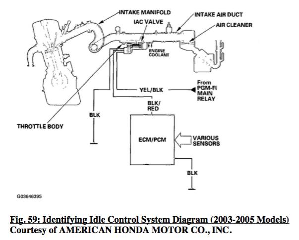 07 6 0 Throttle Actuator Control Wiring Diagram