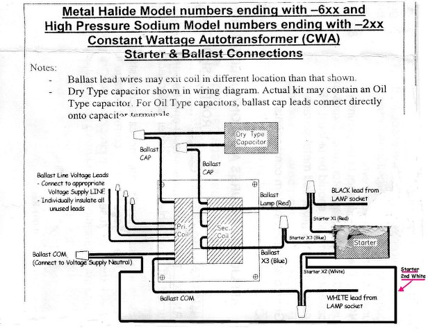 100 Watt Metal Halide Ballast Wiring Diagram