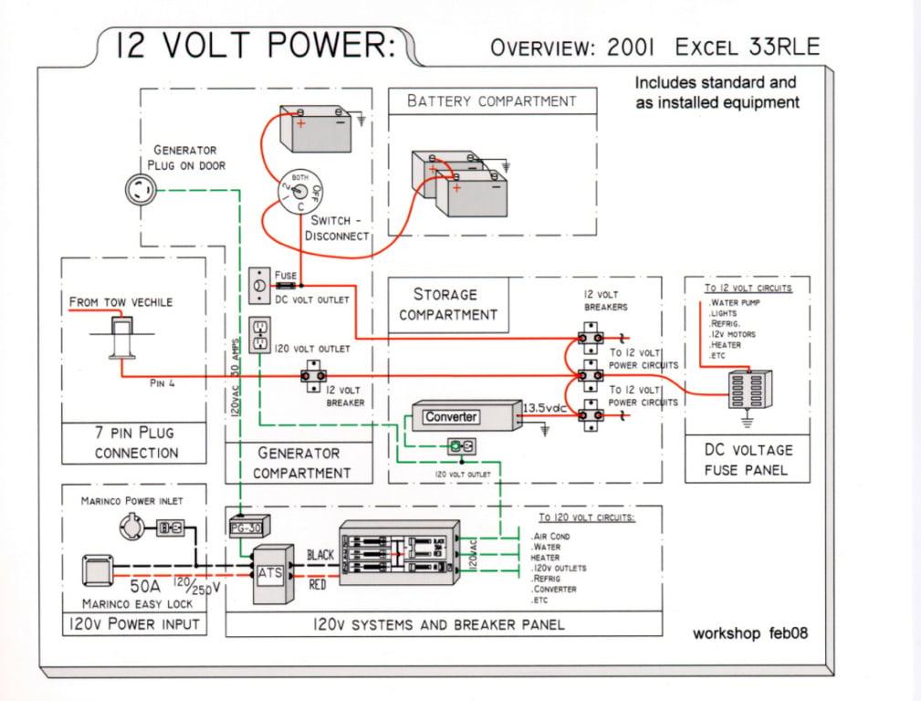 110 Volt Rv Wiring Diagram