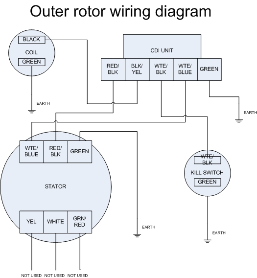 125cc Pit Bike Wiring Diagram