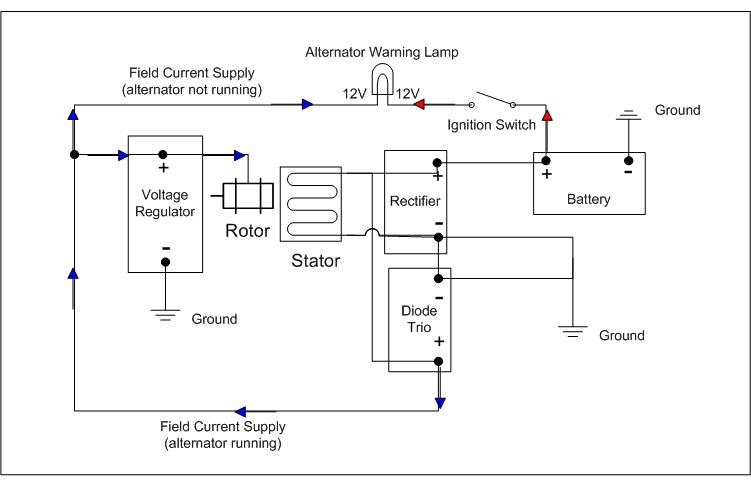 12si Alternator Wiring