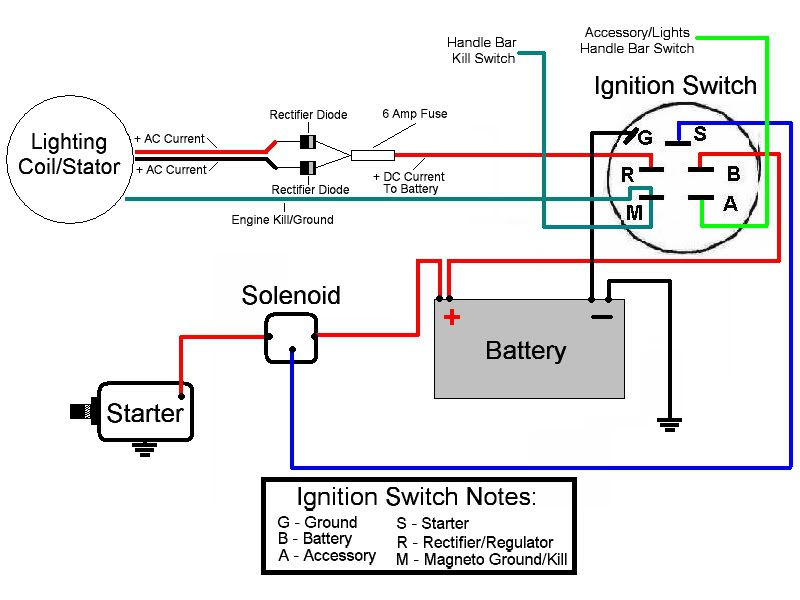 Briggs And Stratton Ignition Coil Wiring Diagram from wiringall.com