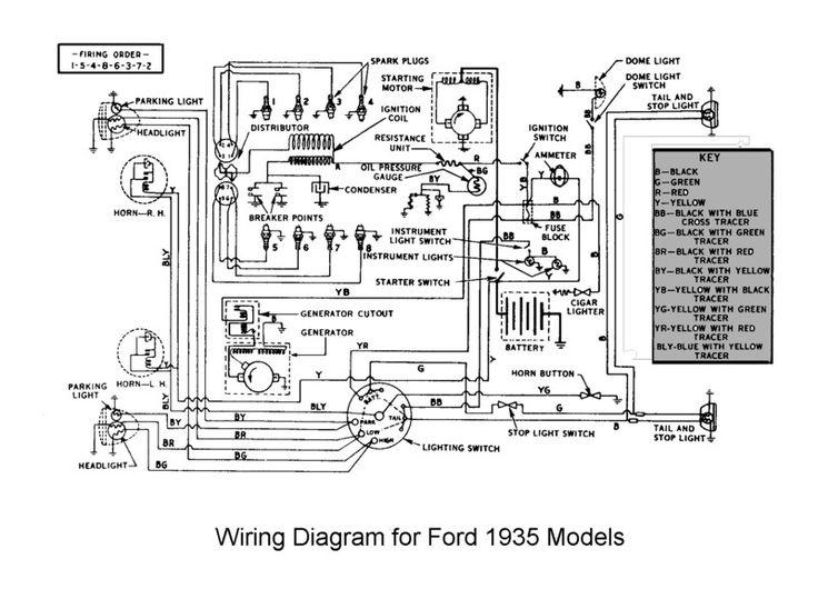 1931 Willys Model 98d Wiring Diagram