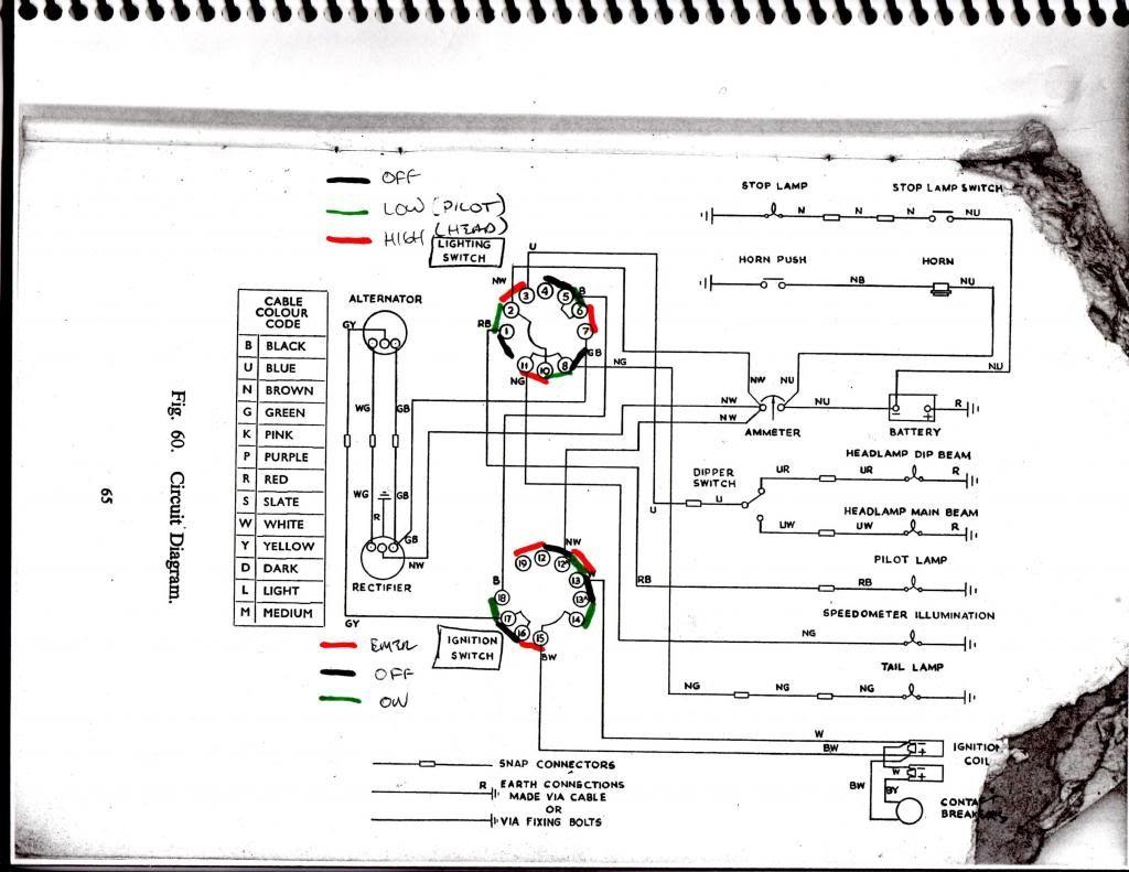 1969 Bsa Lightning Wiring Diagram