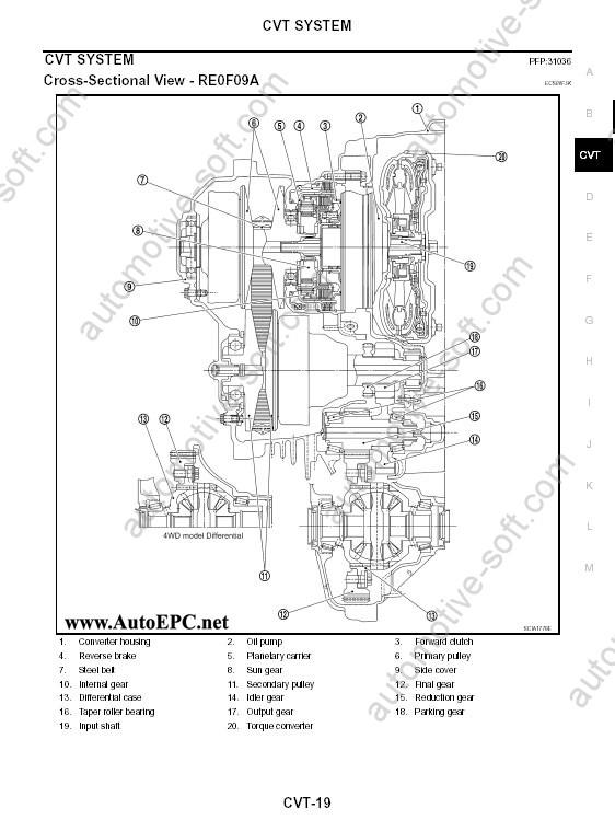 1969 Clark Forklift Alternator Wiring Diagram