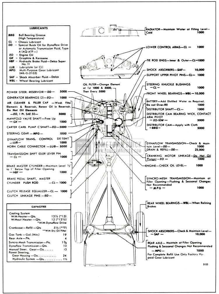 1970 Buick Skylark Wiring Diagram