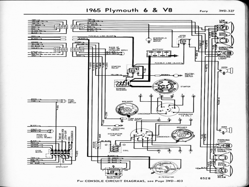 1973 Plymouth Duster Wiring Diagram