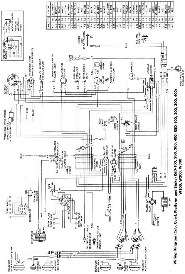 Diagram 1984 Dodge Ramcharger Wiring Diagram Full Version Hd Quality Wiring Diagram Toro As4a Fr