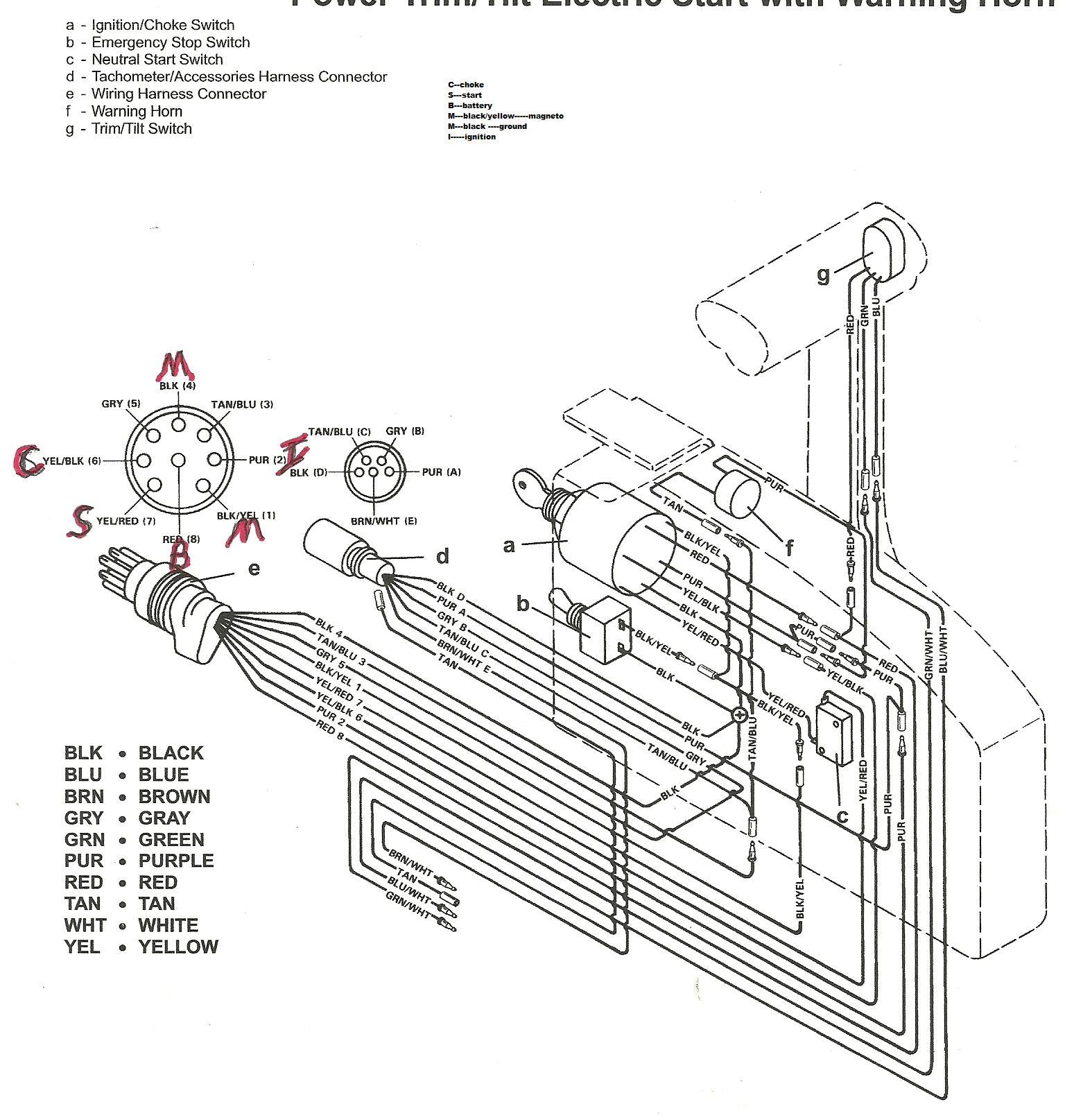 1979 Evinrude 140 8pin Wiring Diagram