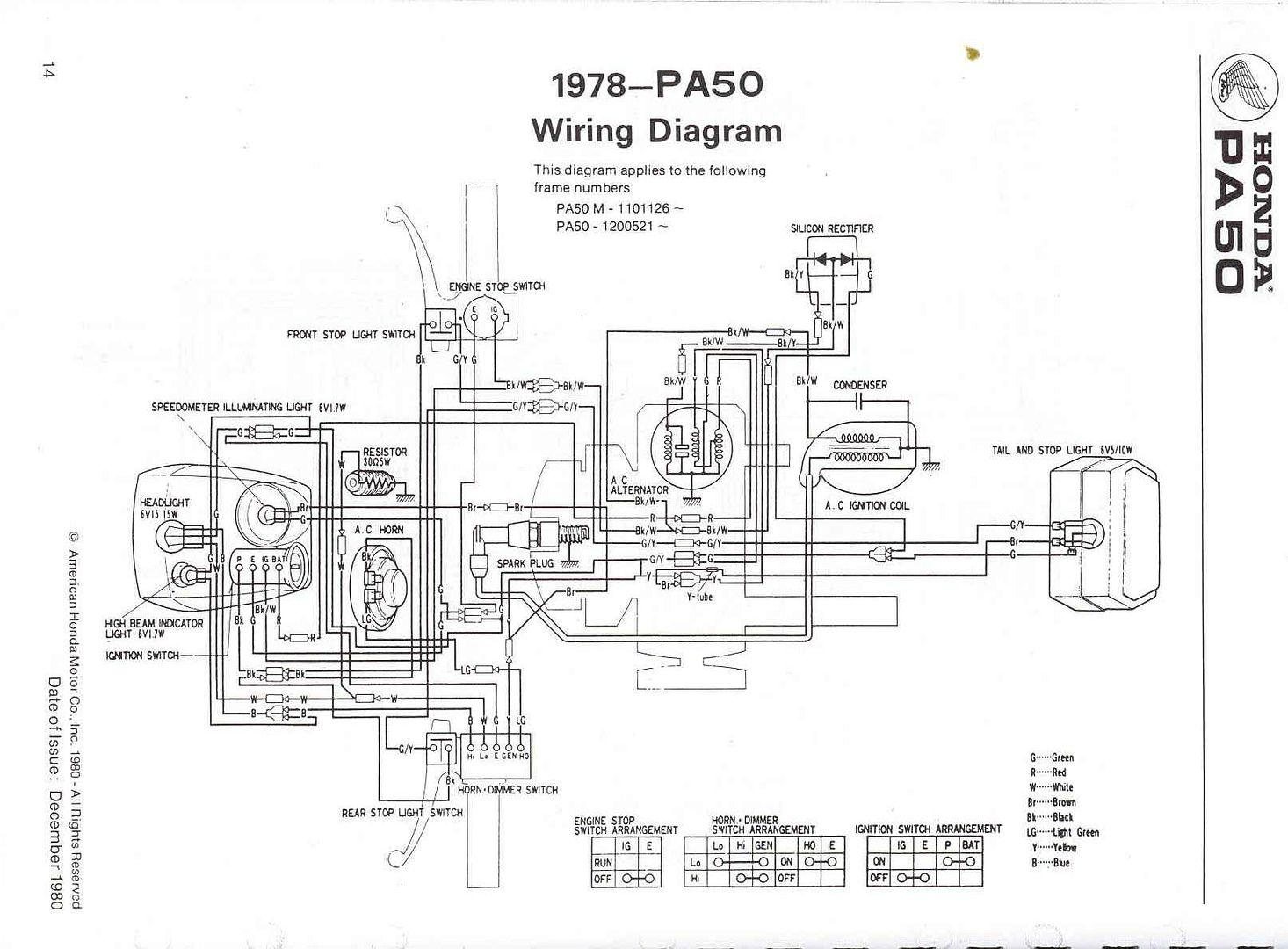 1980 Tpgs