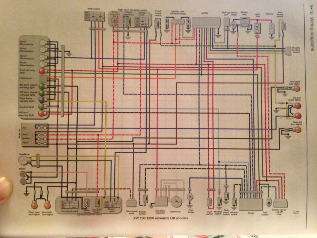 1982 Xv750 Wiring Diagram