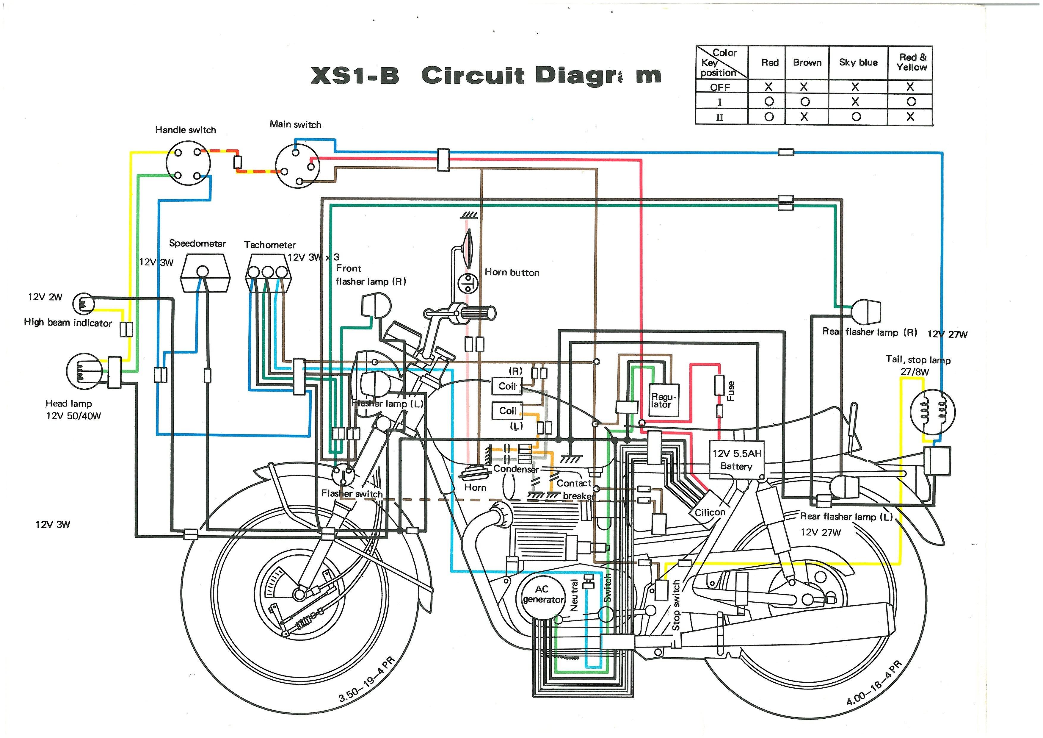 DIAGRAM] Yamaha Xt 200 Wiring Diagram FULL Version HD Quality Wiring Diagram  - CARRYBOYPHIL.K-DANSE.FRK-danse.fr