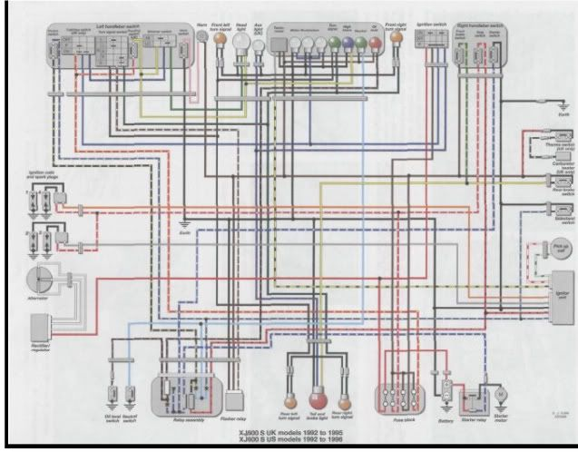 diagram wiring diagram yamaha virago 750 full version hd