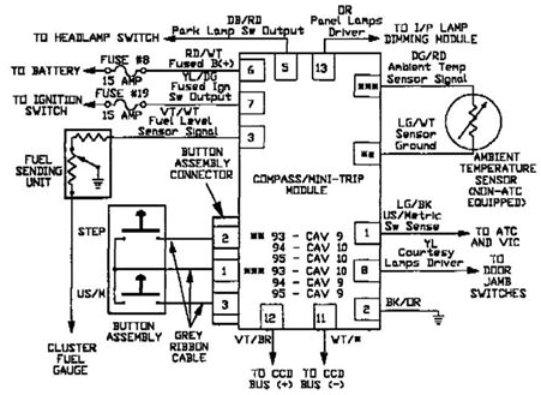 1984 Dodge D150 Wiring Diagram