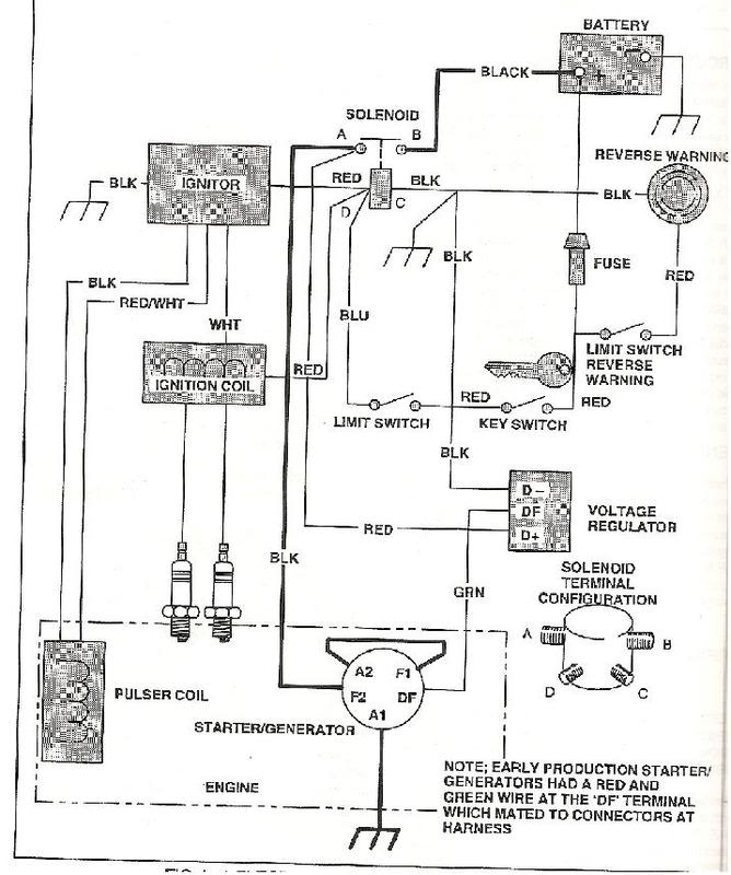 1984-ezgo-marathon-resistor-wiring-diagram-5  Stroke Gas Club Car Schematic Diagram on