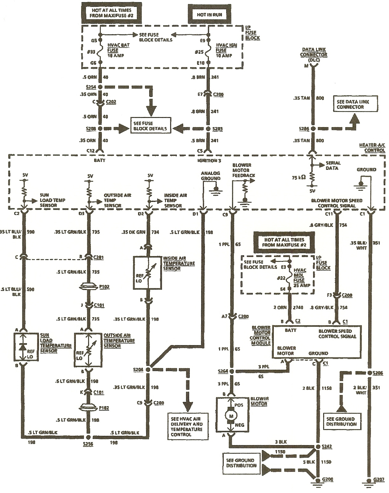 Diagram 1990 Fleetwood Southwind Wiring Diagram Turn Signal Full Version Hd Quality Turn Signal Bondiagramk Anticheopinioni It