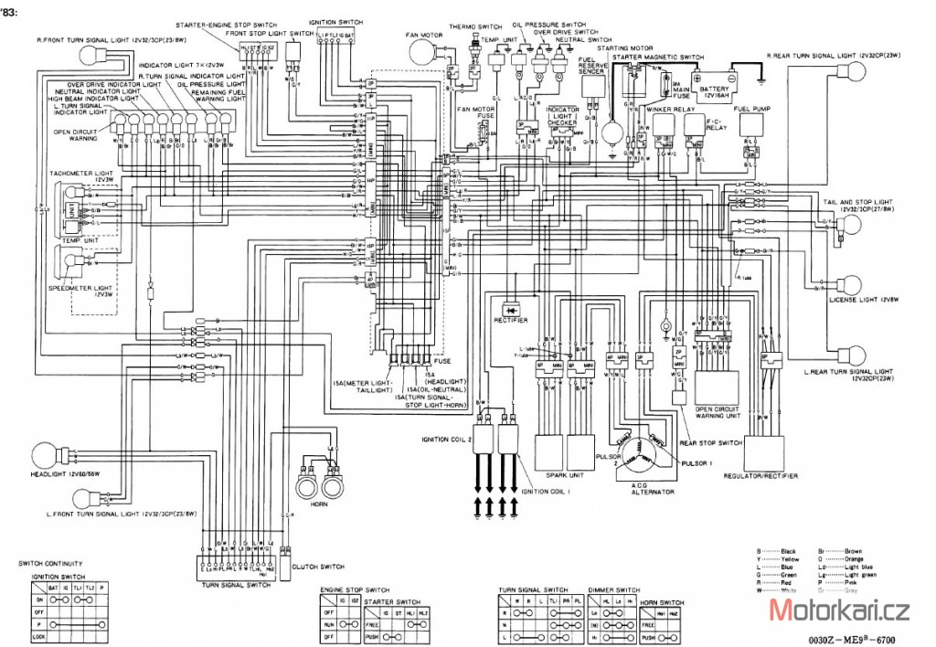 [DIAGRAM_3ER]  DIAGRAM] 1984 Vt700c Wiring Diagram FULL Version HD Quality Wiring Diagram  - ORBITALDIAGRAMS.SAINTMIHIEL-TOURISME.FR | Wiring Diagrams For 750 Honda Shadow 2012 |  | Saintmihiel-tourisme.fr