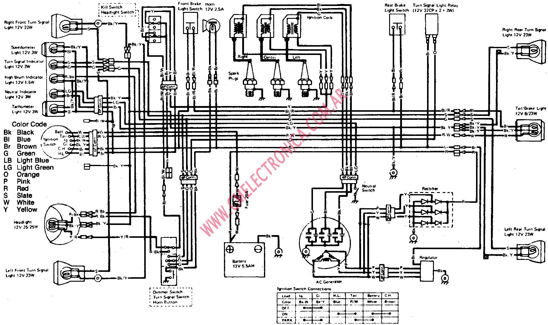 DIAGRAM] 86 Bayou 185 Wiring Diagram FULL Version HD Quality Wiring Diagram  - TVDIAGRAM.HOSTERIA87.IT | Bayou Kawasaki Klf185 A Wiring Diagram |  | Diagram Database