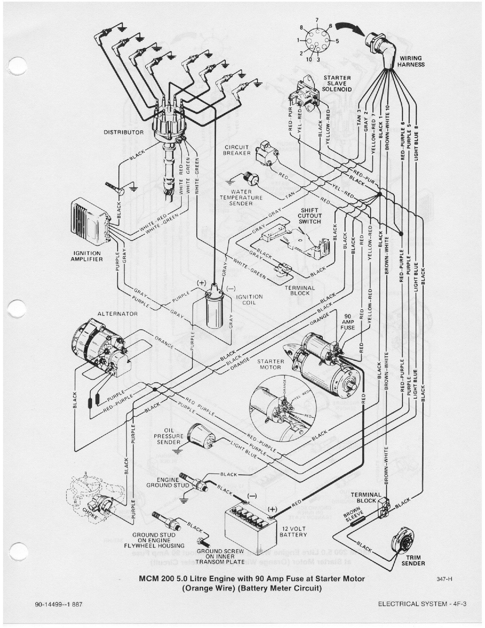 Diagram 89 Omc 4 3 Wiring Diagram Full Version Hd Quality Wiring Diagram Diagramteril Corocrozdalastria It