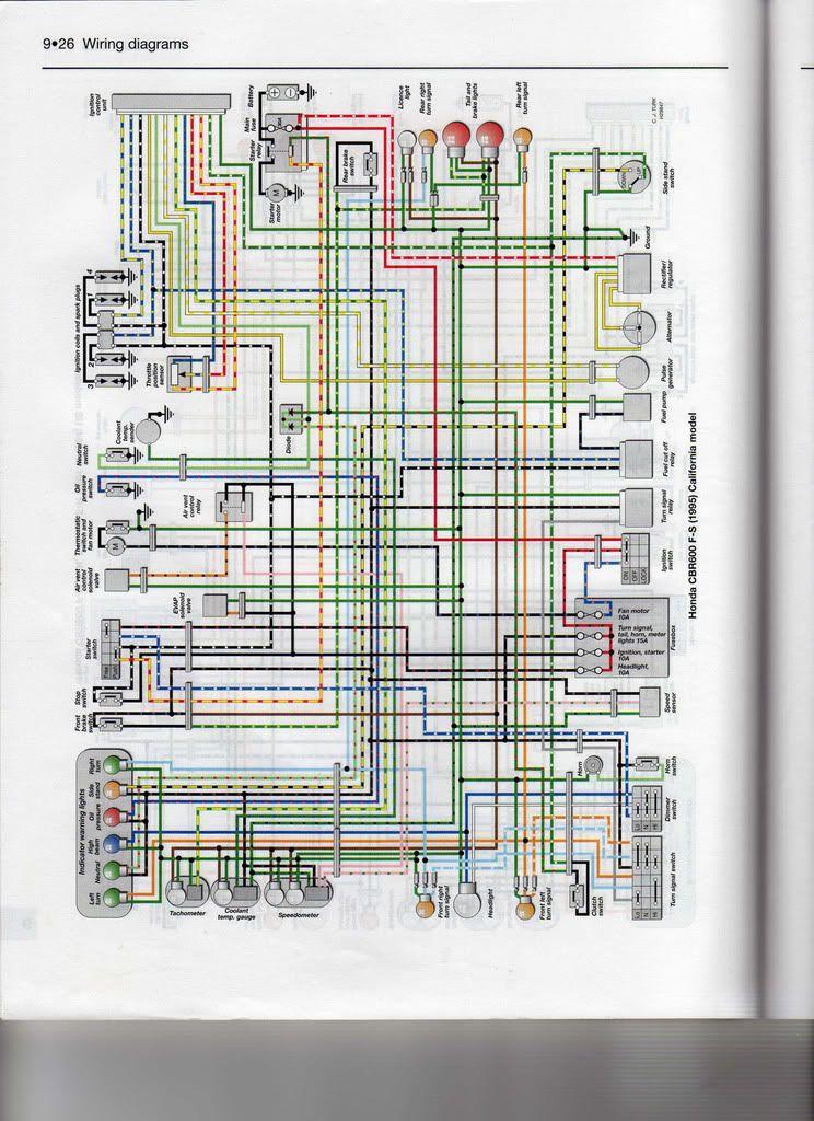 1991 Honda Cbr 600 F2 Wiring Diagram