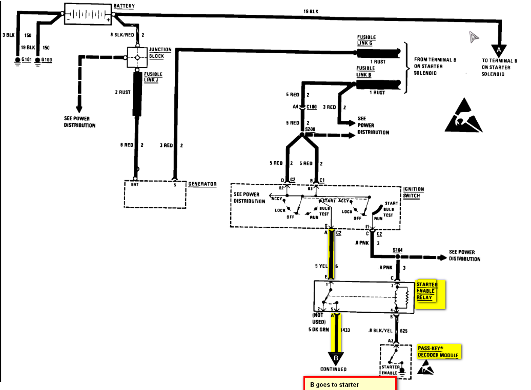 1992 Camaro 5 Speed Vss Wiring Diagram