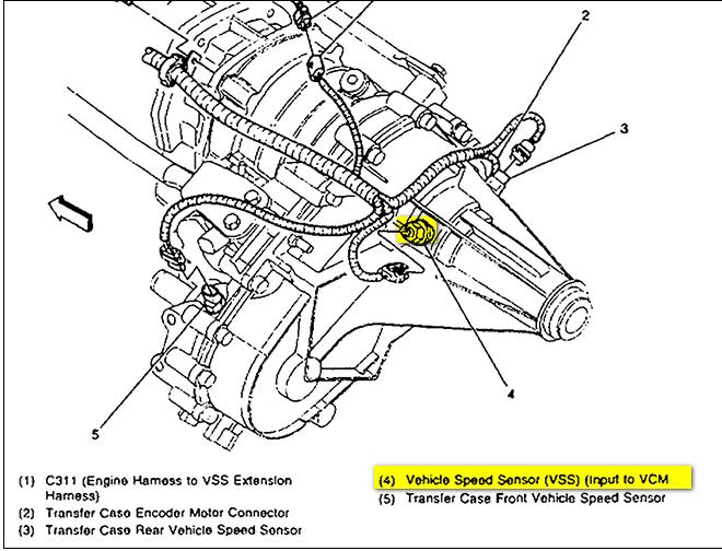 1994 Gmc K1500 5 7 Starter Wiring Diagram