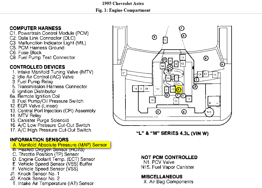 1995 Chevrolet Van Speed Sensor Buffer Wiring Diagram