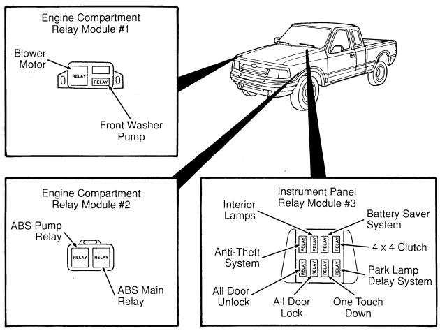 1995 Ford Ranger Xlt 2 3 Liter Wiring Diagram