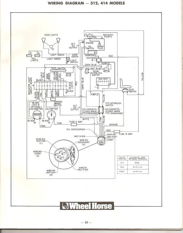 1995 Wheel Horse 520h Wiring Diagram