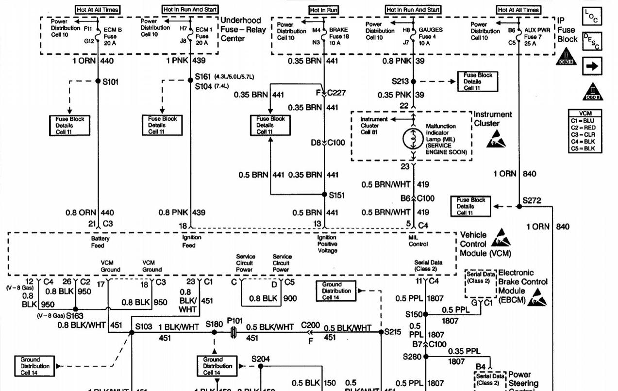 1997 Gmc Suburban Wiring Diagram For Vcm