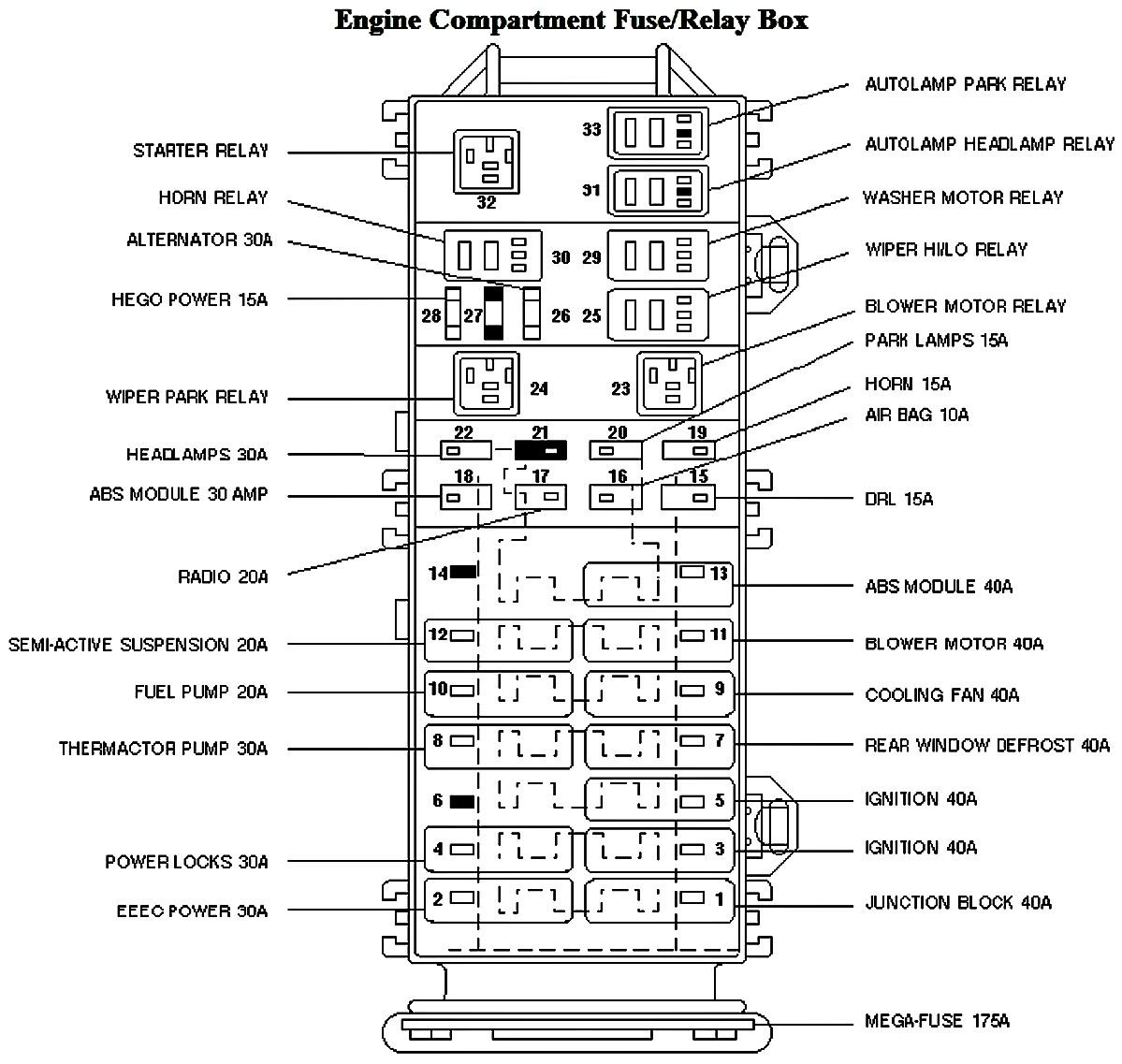 1999 mercury mountaineer fuse box diagram