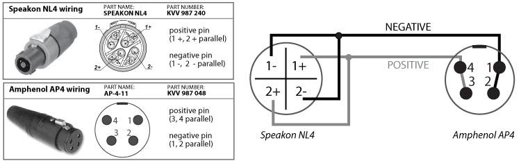 2-pole-speakon-wiring-diagram-10  Pin Speakon Wiring Diagram on