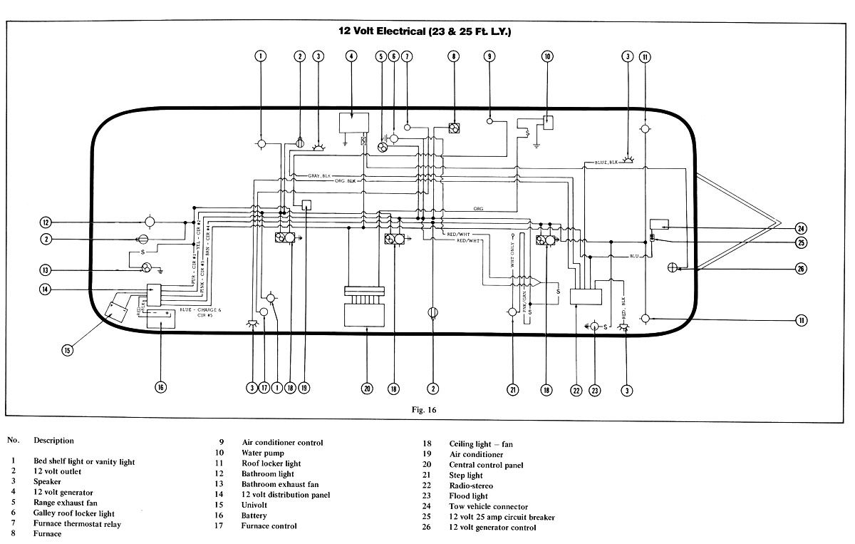2000 Airstream Air Conditioner Trailer Wiring Diagram