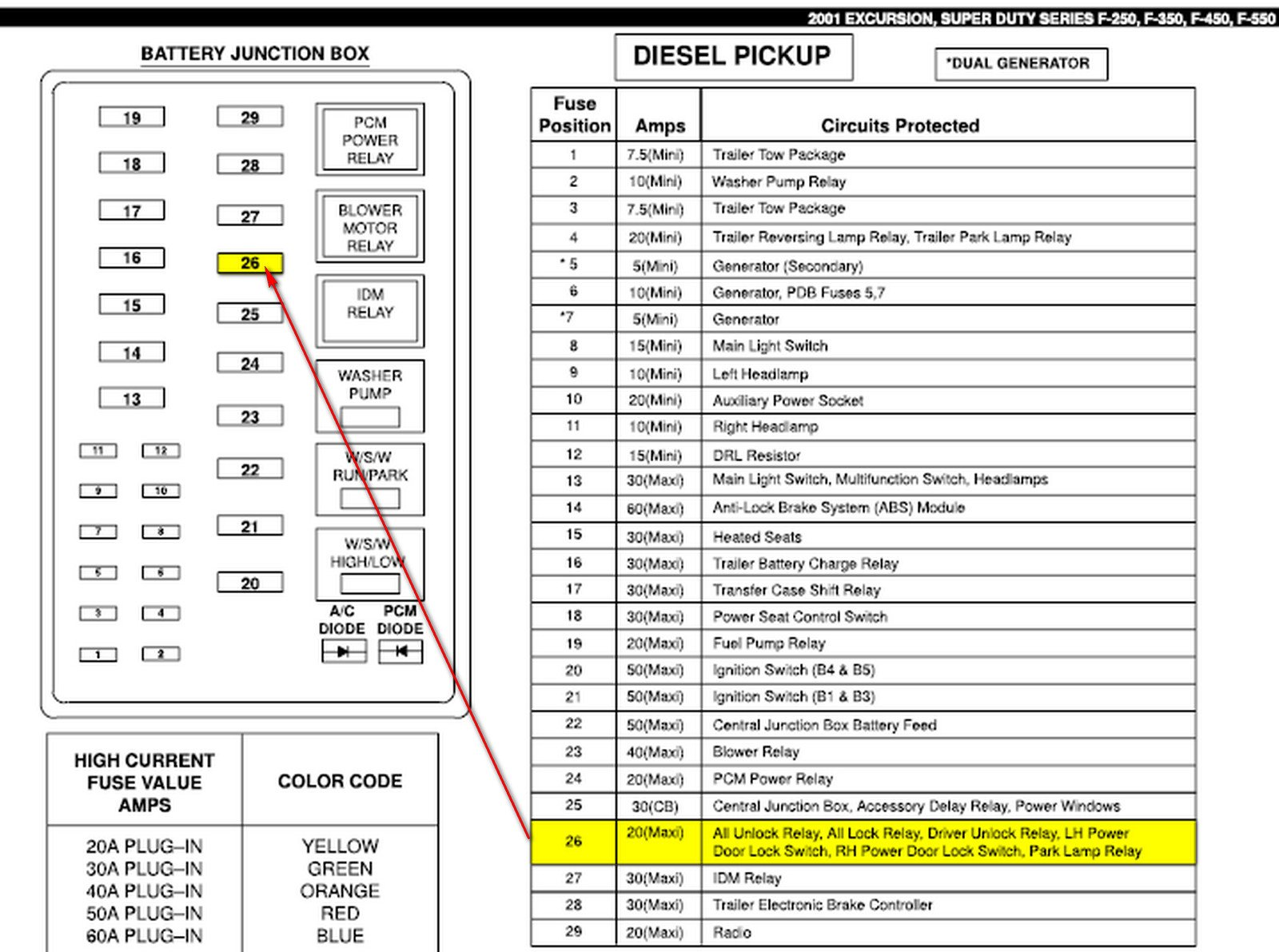 2000 Ford F250 Diesel Fuse Box Diagram