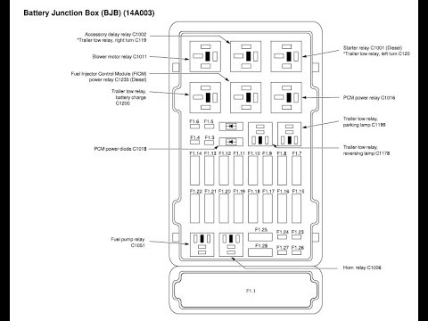 2001 Ford E150 Fuse Box Diagram