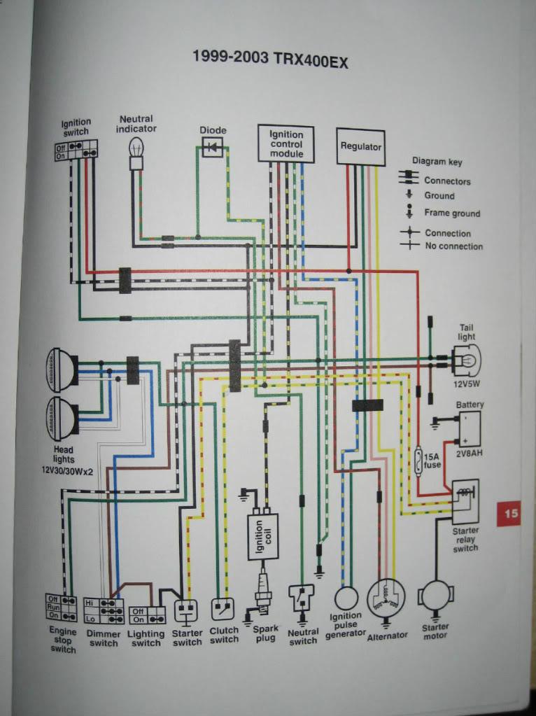 2001 Honda 400ex Wiring Diagram