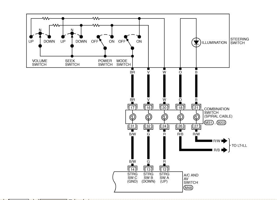 DIAGRAM] Infiniti I35 Wiring Diagram FULL Version HD Quality Wiring Diagram  - ELECTRICALWIRINGDIAGRAMHOUSE.LOVECON.FRDiagram Database - Lovecon.fr
