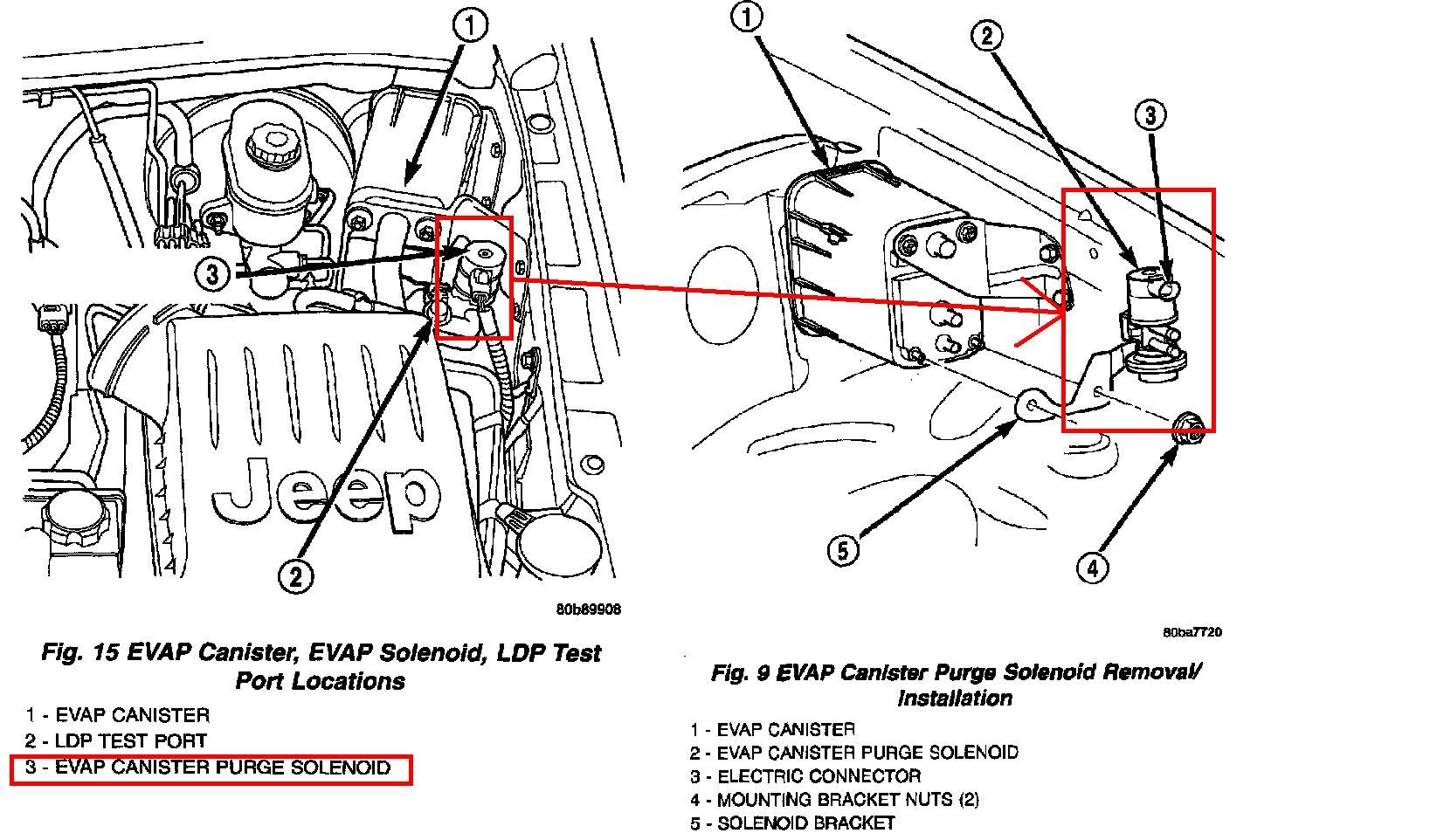 2002 Jeep Wrangler Evap System Diagram