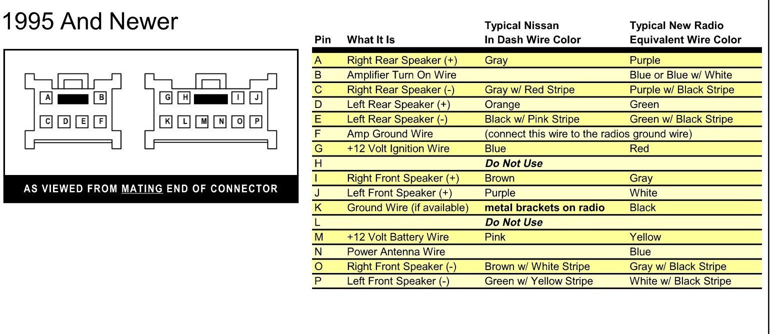 23+ 1995 Nissan Pathfinder Radio Wiring Diagram