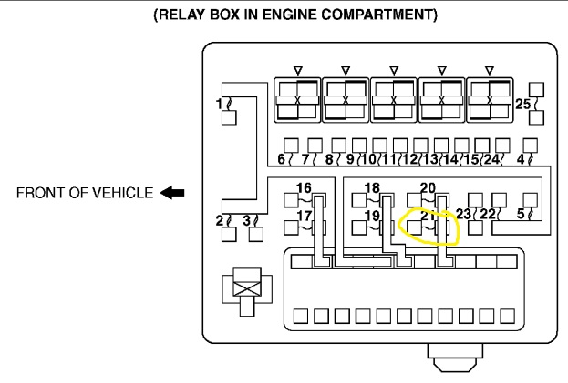2002 Mitsubishi Eclipse Fuse Diagram 1997 Chevy Fuse Box Begeboy Wiring Diagram Source