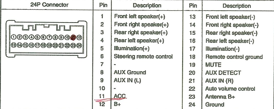 [DIAGRAM_34OR]  Manuals] 2008 Hyundai Santa Fe Radio Wiring Diagram FULL Version HD Quality Wiring  Diagram - MANUALGUIDESOUNLINE.GAETANPTX.FR | 2004 Hyundai Santa Fe Radio Wiring Diagram |  | GAETANPTX.FR