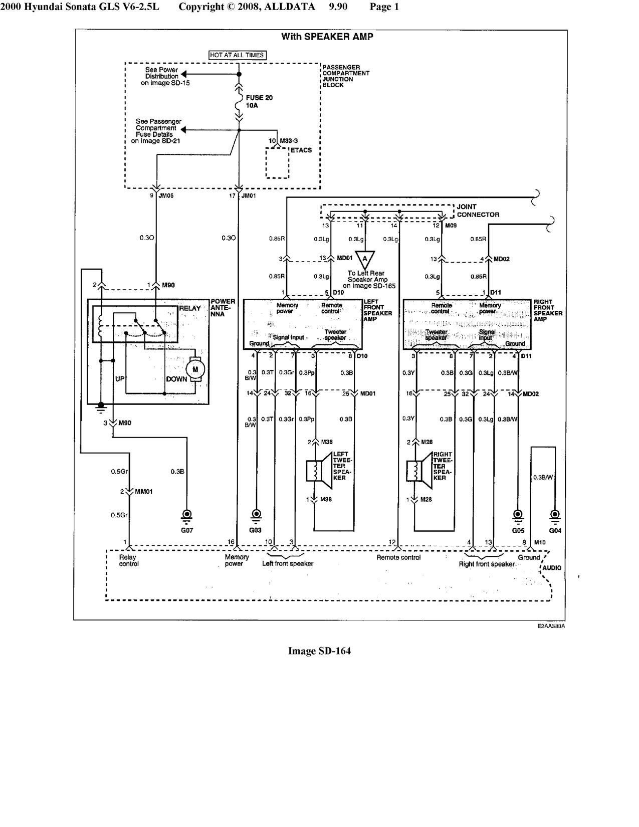 DIAGRAM] 2003 Hyundai Tiburon Radio Wiring Diagram FULL Version HD Quality Wiring  Diagram - CARRYBOYPHIL.K-DANSE.FRK-danse.fr