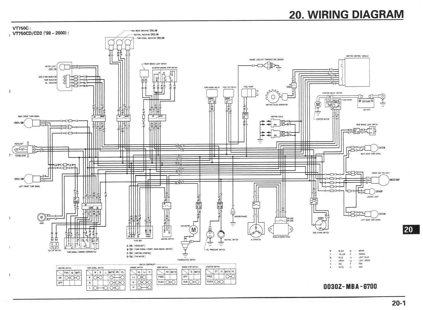 05 Honda Wiring Diagram