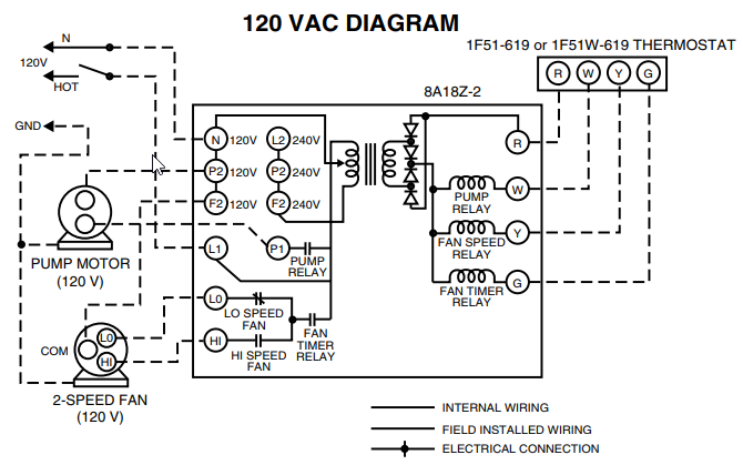 2005 Jeep Liberty 3.7 Ignition Control Module Wiring Diagram
