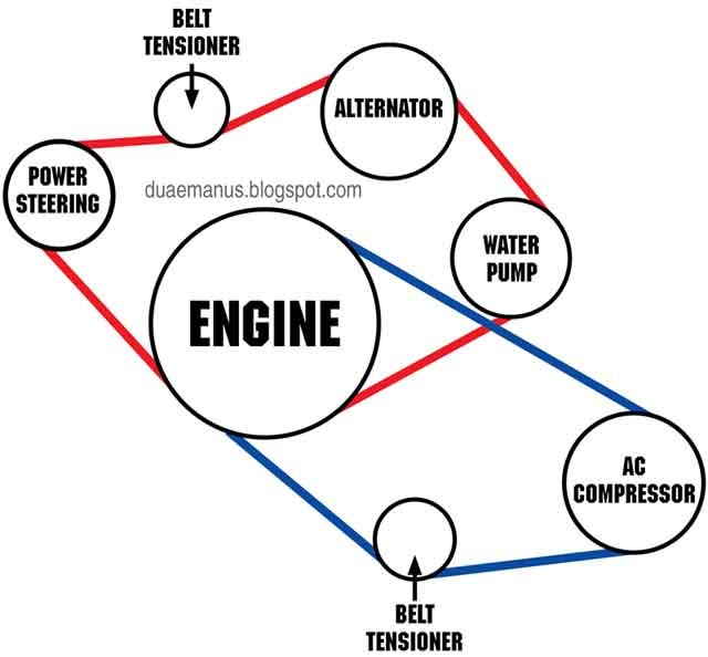 2005 Nissan Altima 2 5 Serpentine Belt Diagram