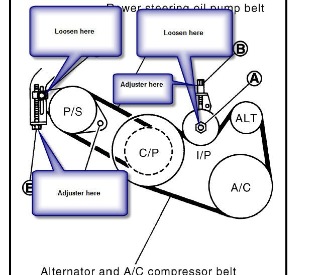 2005 Nissan Altima 2 5 Serpentine Belt Diagram
