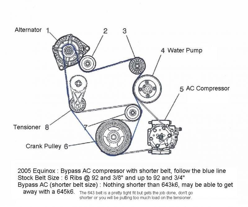2006 Chevy Equinox Serpentine Belt Diagram