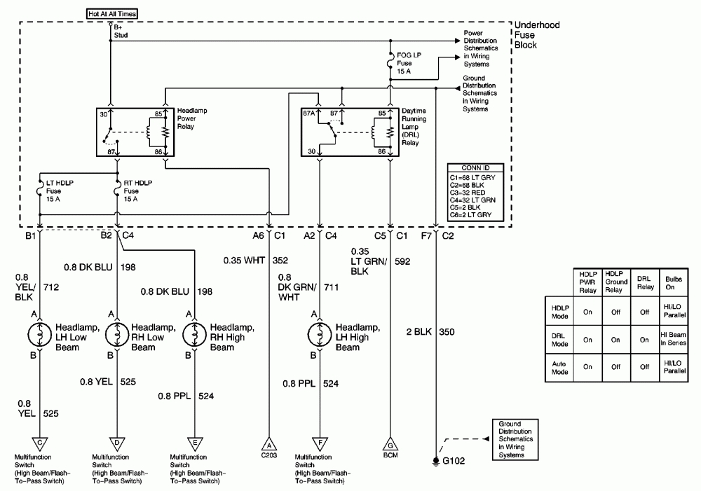 2006 Chevy Malibu Radio Din Wiring Diagram