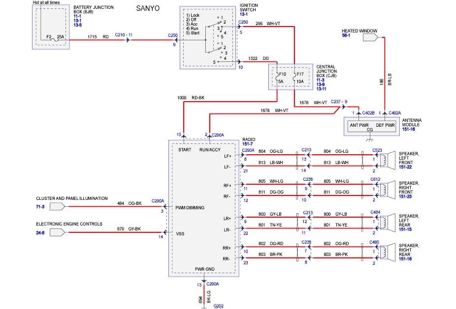 DIAGRAM] 2000 Ford Crown Victoria Wiring Diagram FULL Version HD Quality Wiring  Diagram - JAVASCRIPTCLASSDIAGRAM.OFFERTE-TELEFONIA.ITofferte-telefonia.it